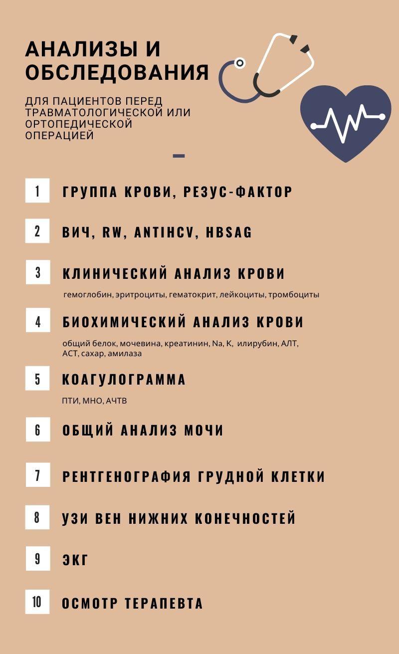 Список анализа обследования перед операцией